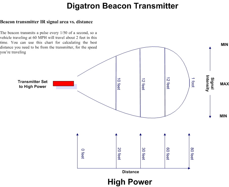 Beacon 4 Wire Wiring Diagram | Wiring Diagram on truck trailer diagram, 7 wire trailer diagram, 7 car trailer diagram, snow bear trailer diagram, six wire trailer diagram, 5 wire trailer diagram, 3 wire trailer diagram, boat trailer diagram,