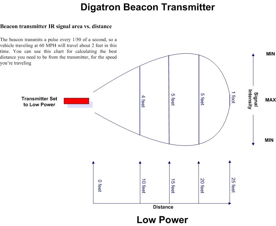 heatcraft evaporator wiring diagram heatcraft model